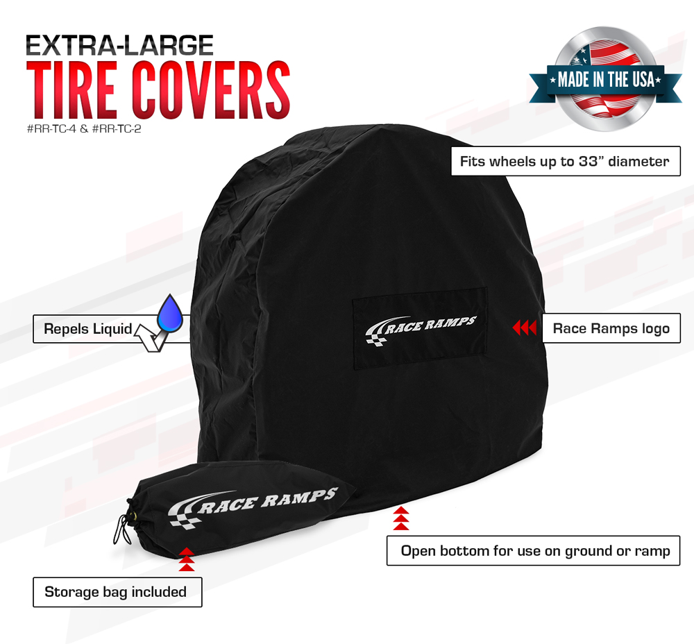 Tire Covers Infographic